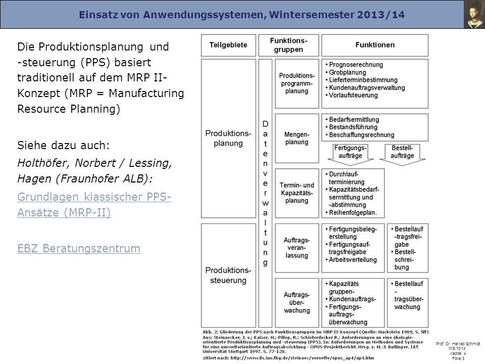 Einsatz von Anwendungssystemen, Wintersemester 2013/14 Prof. Dr. Herrad Schmidt WS 13/14 Kapitel 4 Folie 3 Die Produktionsplanung und -steuerung (PPS)