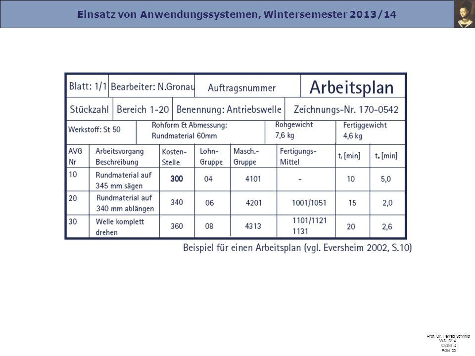 Einsatz von Anwendungssystemen, Wintersemester 2013/14 Prof. Dr. Herrad Schmidt WS 13/14 Kapitel 4 Folie 30