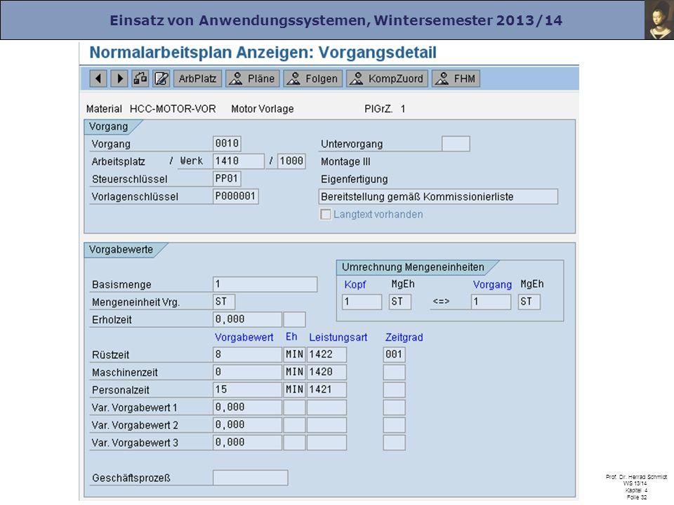 Einsatz von Anwendungssystemen, Wintersemester 2013/14 Prof. Dr. Herrad Schmidt WS 13/14 Kapitel 4 Folie 32