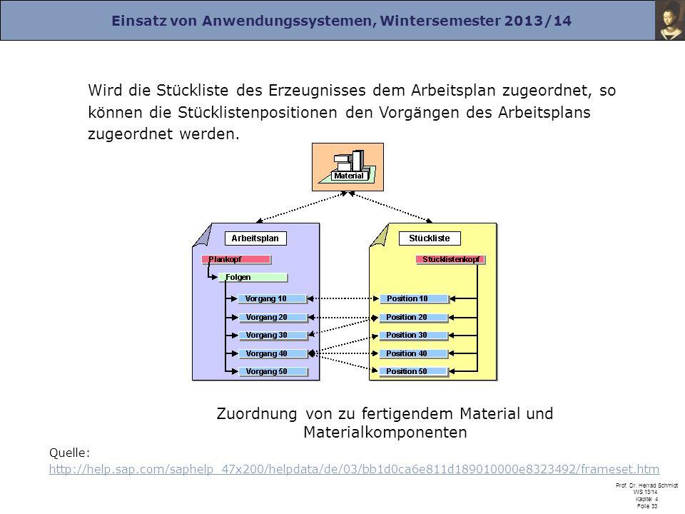 Einsatz von Anwendungssystemen, Wintersemester 2013/14 Prof. Dr. Herrad Schmidt WS 13/14 Kapitel 4 Folie 33 Quelle: http://help.sap.com/saphelp_47x200