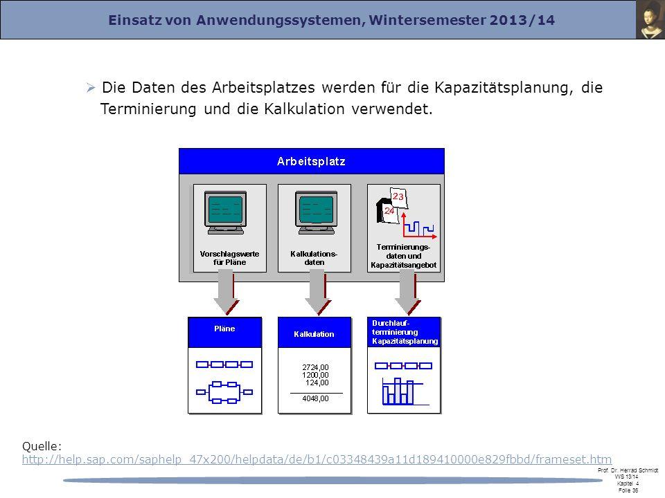 Einsatz von Anwendungssystemen, Wintersemester 2013/14 Prof. Dr. Herrad Schmidt WS 13/14 Kapitel 4 Folie 36 Quelle: http://help.sap.com/saphelp_47x200