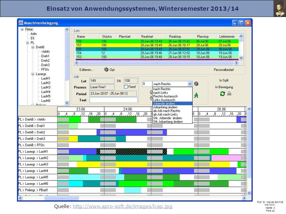Einsatz von Anwendungssystemen, Wintersemester 2013/14 Prof. Dr. Herrad Schmidt WS 13/14 Kapitel 4 Folie 42 Quelle: http://www.apro-soft.de/images/lca
