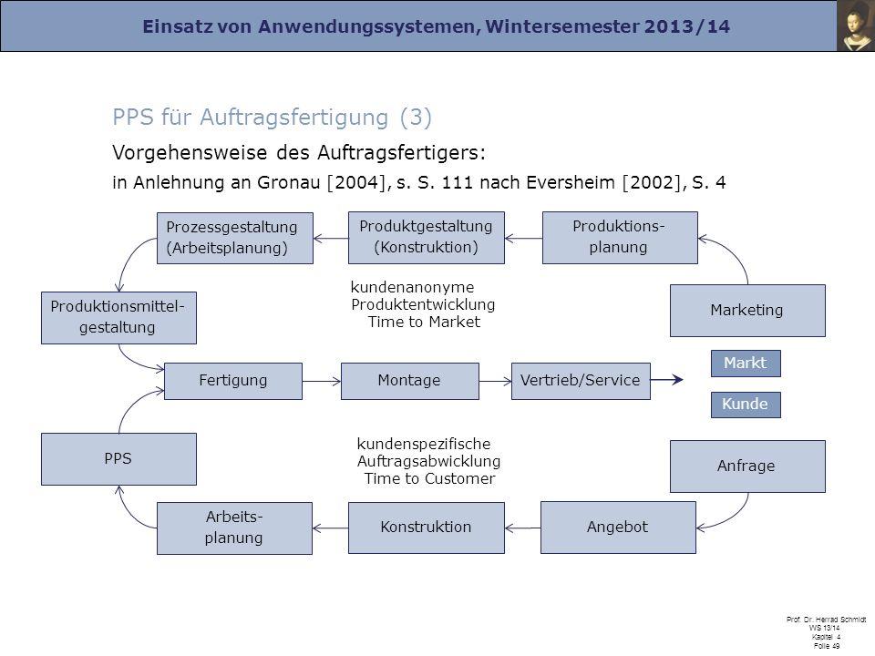 Einsatz von Anwendungssystemen, Wintersemester 2013/14 Prof. Dr. Herrad Schmidt WS 13/14 Kapitel 4 Folie 49 PPS für Auftragsfertigung (3) Vorgehenswei