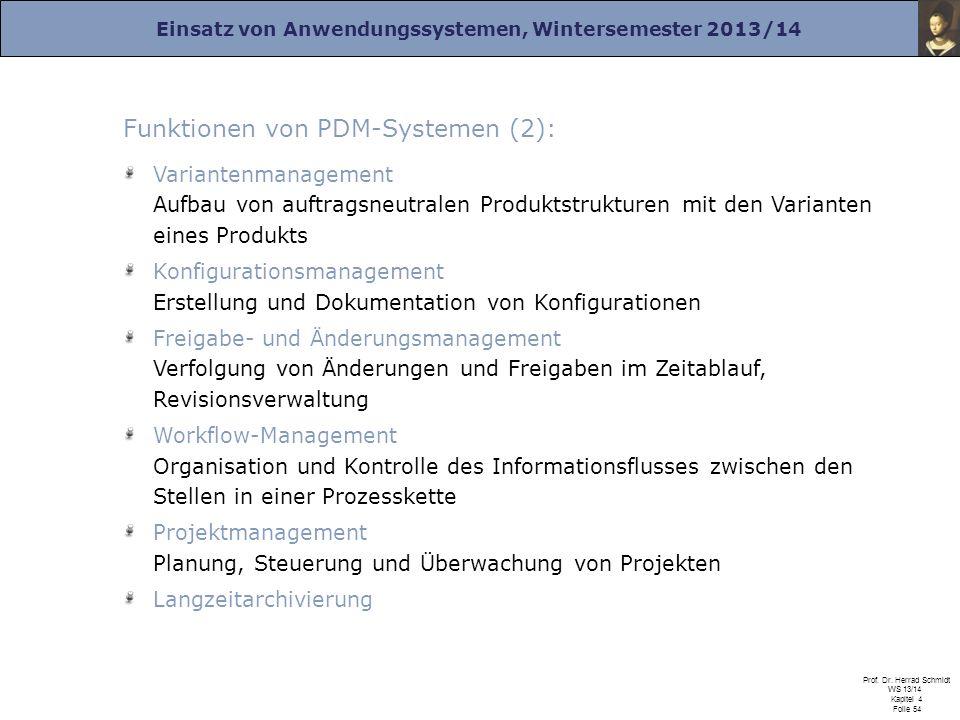 Einsatz von Anwendungssystemen, Wintersemester 2013/14 Prof. Dr. Herrad Schmidt WS 13/14 Kapitel 4 Folie 54 Funktionen von PDM-Systemen (2): Varianten