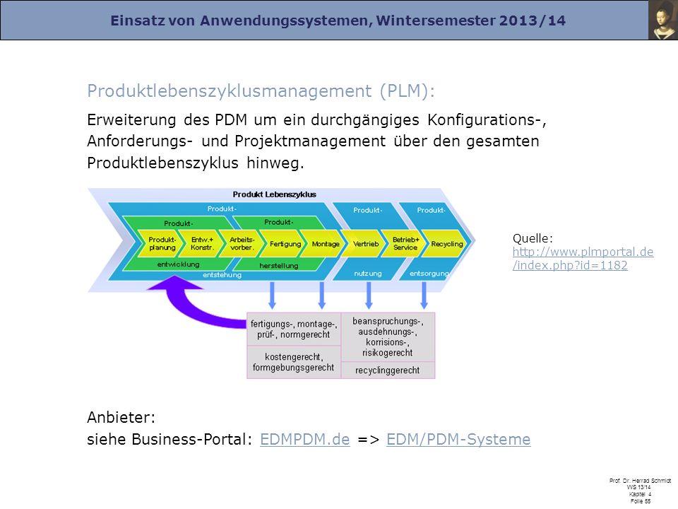 Einsatz von Anwendungssystemen, Wintersemester 2013/14 Prof. Dr. Herrad Schmidt WS 13/14 Kapitel 4 Folie 55 Produktlebenszyklusmanagement (PLM): Erwei