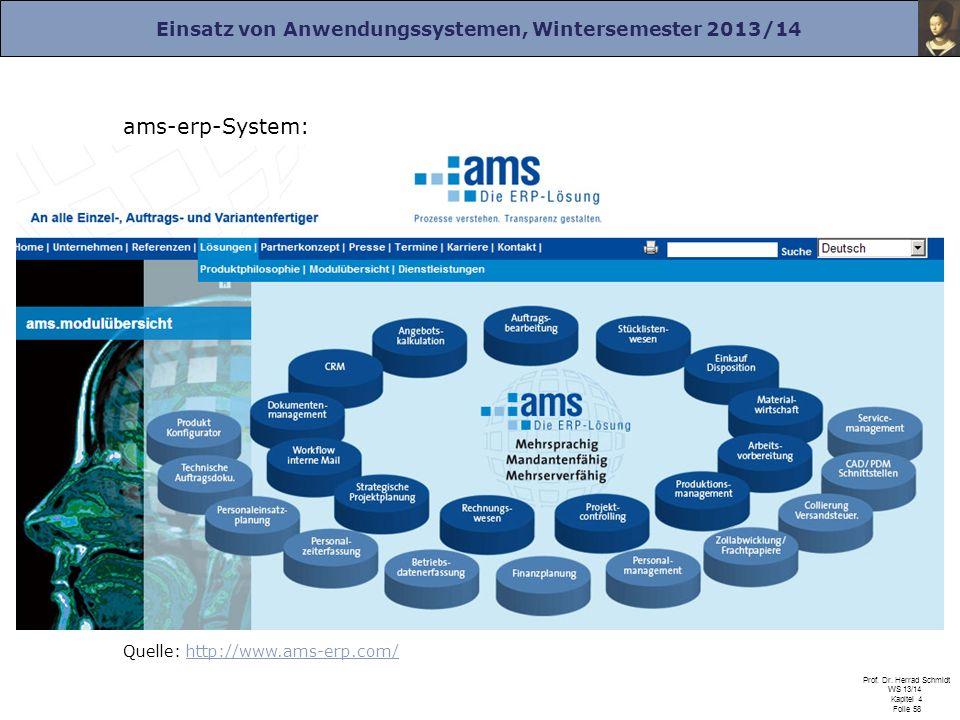 Einsatz von Anwendungssystemen, Wintersemester 2013/14 Prof. Dr. Herrad Schmidt WS 13/14 Kapitel 4 Folie 58 ams-erp-System: Quelle: http://www.ams-erp