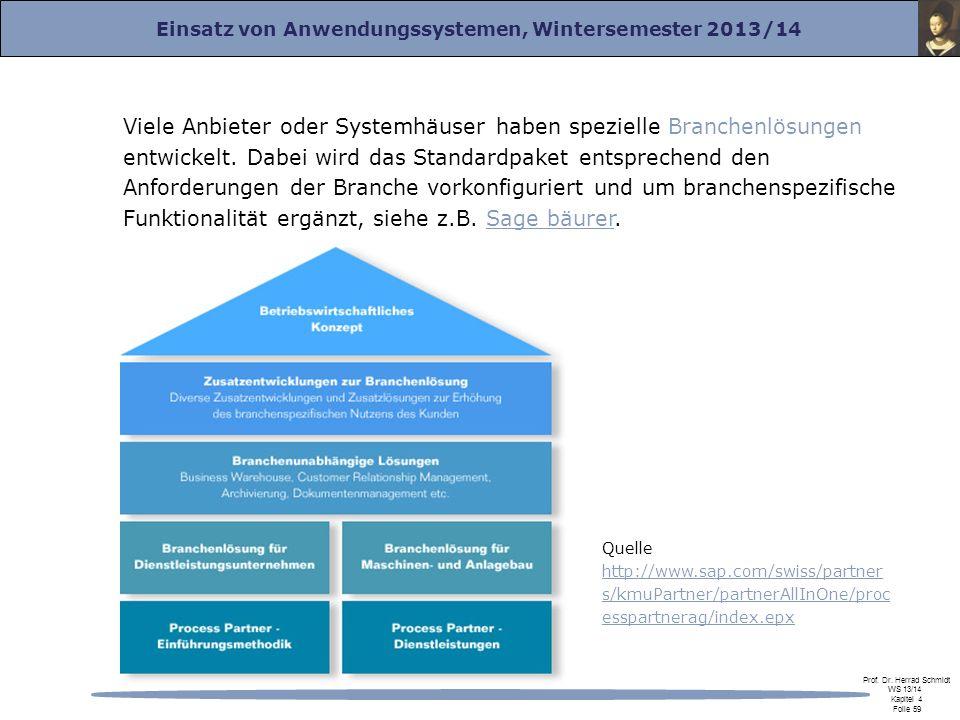 Einsatz von Anwendungssystemen, Wintersemester 2013/14 Prof. Dr. Herrad Schmidt WS 13/14 Kapitel 4 Folie 59 Viele Anbieter oder Systemhäuser haben spe