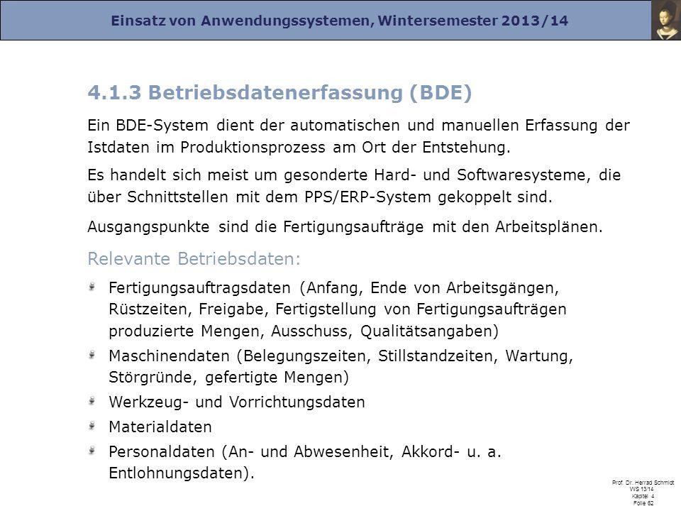 Einsatz von Anwendungssystemen, Wintersemester 2013/14 Prof. Dr. Herrad Schmidt WS 13/14 Kapitel 4 Folie 62 4.1.3 Betriebsdatenerfassung (BDE) Ein BDE