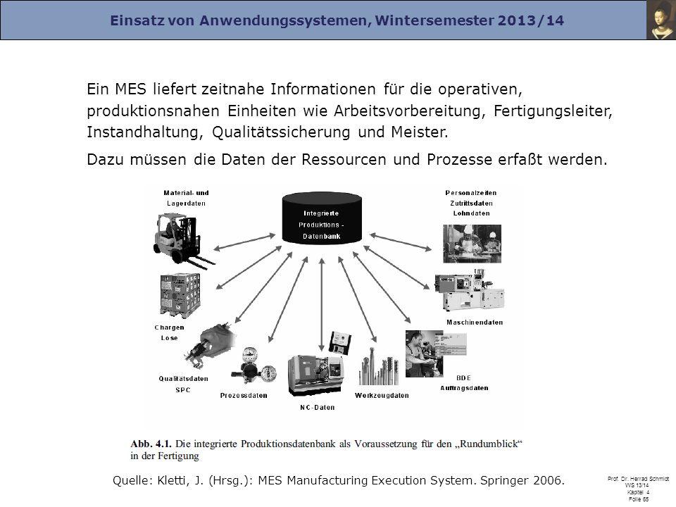Einsatz von Anwendungssystemen, Wintersemester 2013/14 Prof. Dr. Herrad Schmidt WS 13/14 Kapitel 4 Folie 65 Ein MES liefert zeitnahe Informationen für