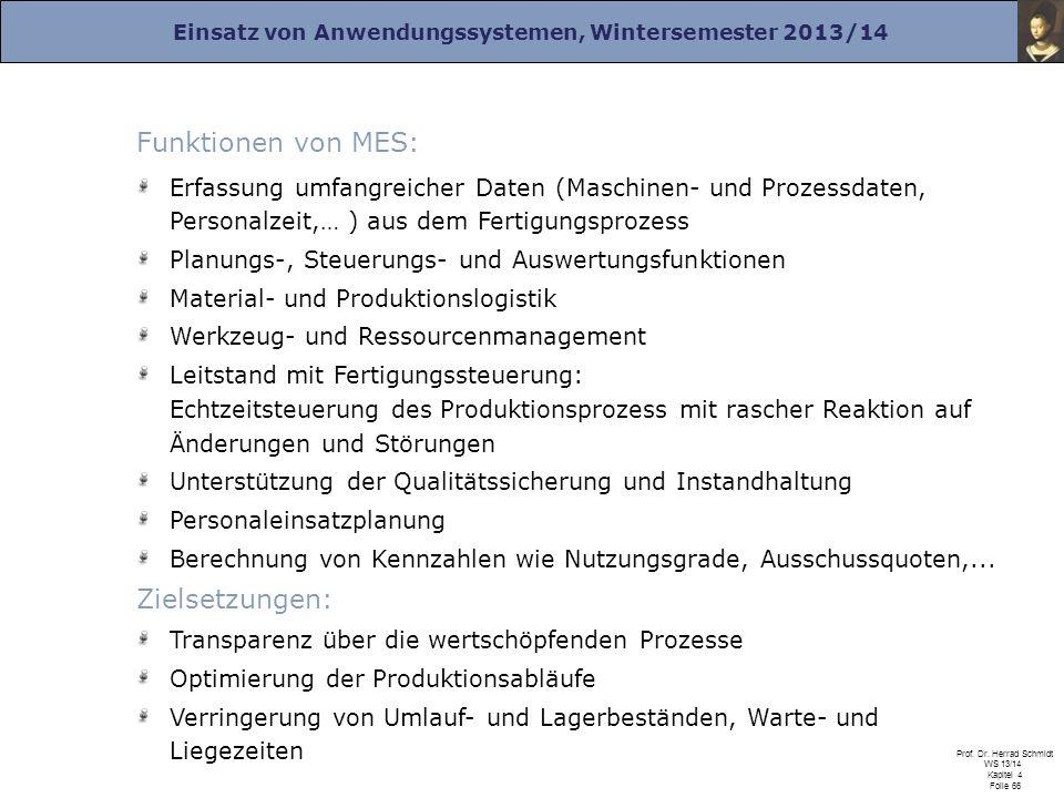 Einsatz von Anwendungssystemen, Wintersemester 2013/14 Prof. Dr. Herrad Schmidt WS 13/14 Kapitel 4 Folie 66 Funktionen von MES: Erfassung umfangreiche