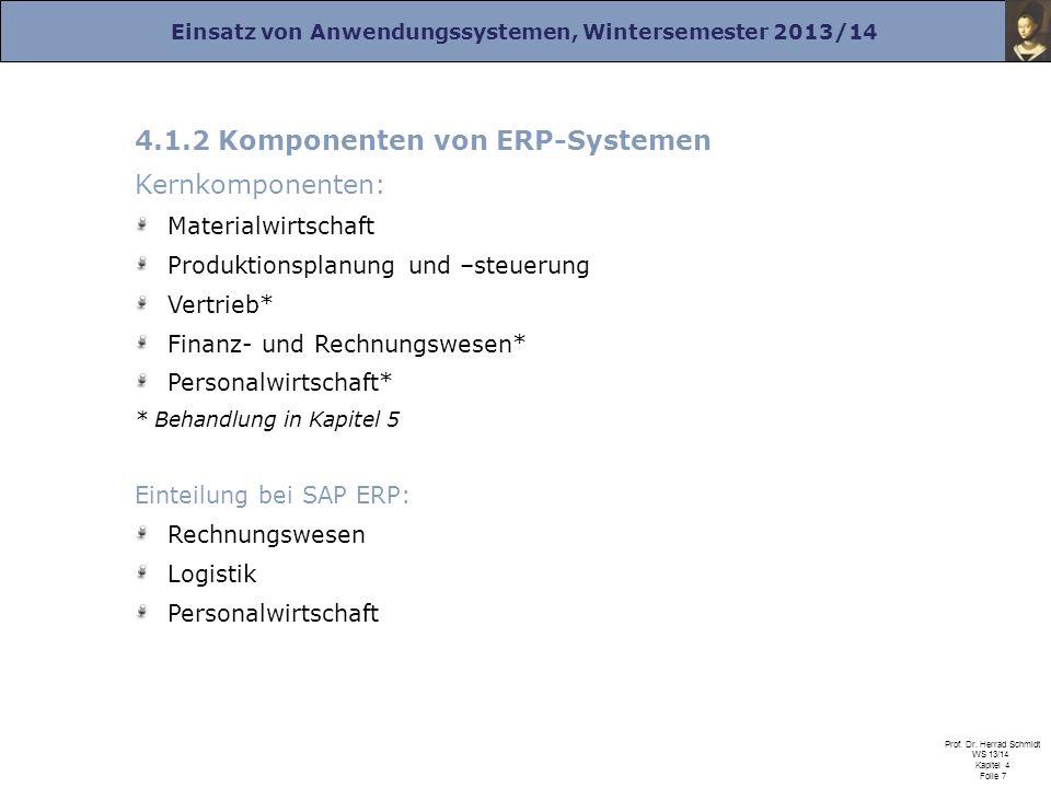 Einsatz von Anwendungssystemen, Wintersemester 2013/14 Prof. Dr. Herrad Schmidt WS 13/14 Kapitel 4 Folie 7 4.1.2 Komponenten von ERP-Systemen Kernkomp