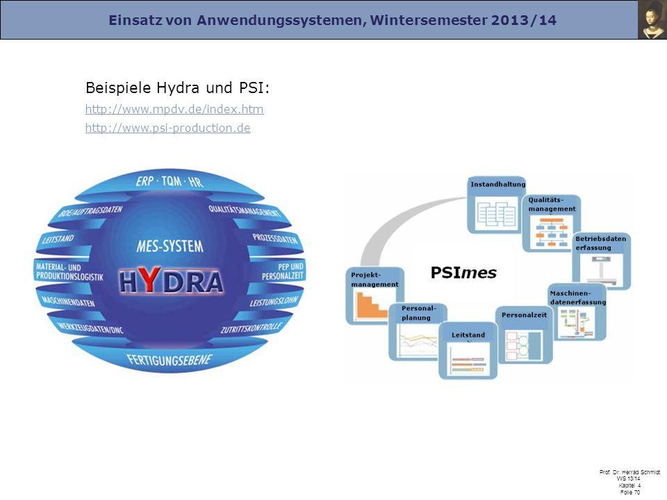 Einsatz von Anwendungssystemen, Wintersemester 2013/14 Prof. Dr. Herrad Schmidt WS 13/14 Kapitel 4 Folie 70 Beispiele Hydra und PSI: http://www.mpdv.d