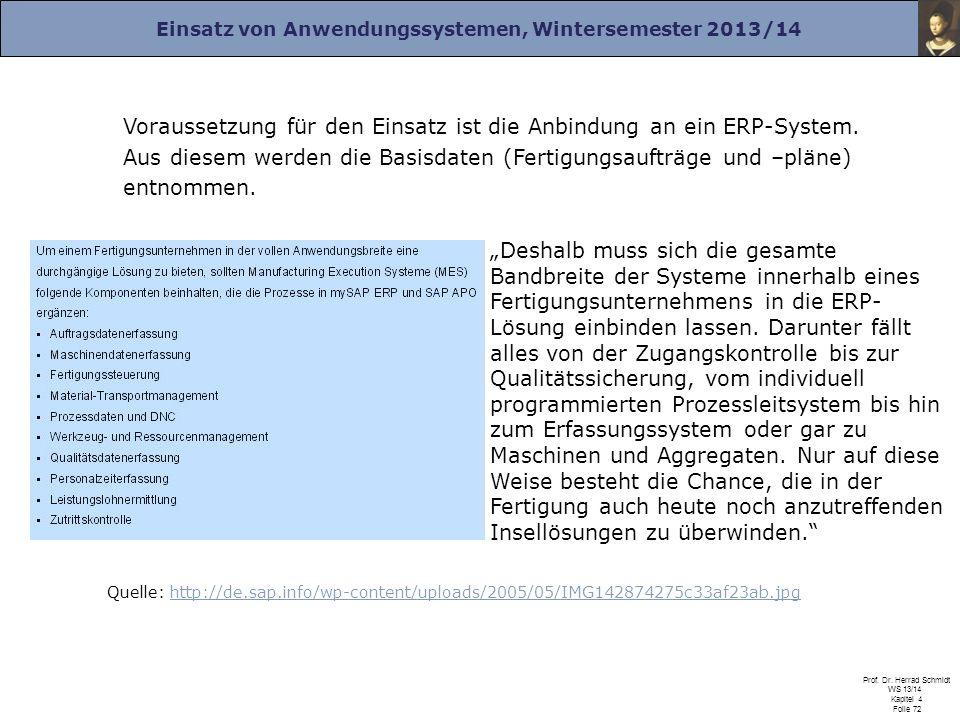 Einsatz von Anwendungssystemen, Wintersemester 2013/14 Prof. Dr. Herrad Schmidt WS 13/14 Kapitel 4 Folie 72 Voraussetzung für den Einsatz ist die Anbi