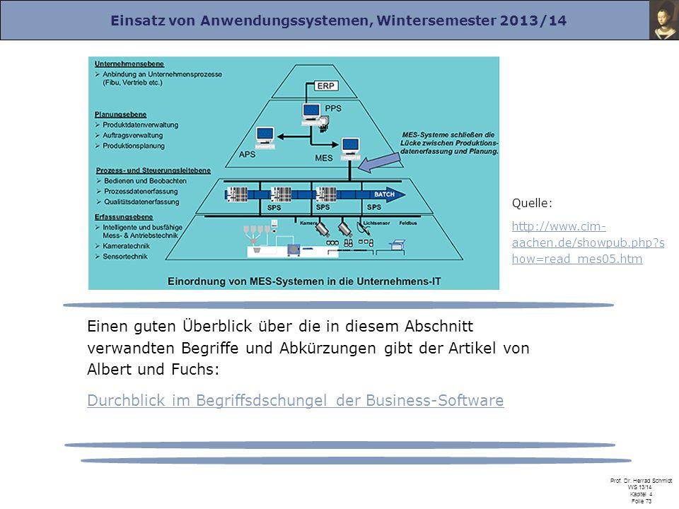 Einsatz von Anwendungssystemen, Wintersemester 2013/14 Prof. Dr. Herrad Schmidt WS 13/14 Kapitel 4 Folie 73 Einen guten Überblick über die in diesem A