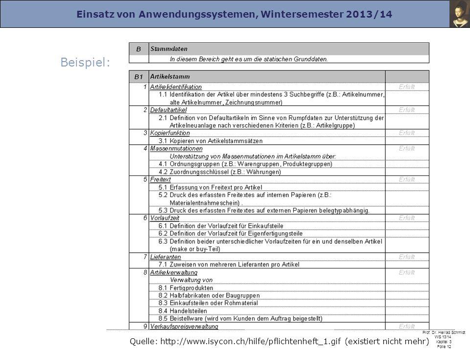 Einsatz von Anwendungssystemen, Wintersemester 2013/14 Prof. Dr. Herrad Schmidt WS 13/14 Kapitel 3 Folie 12 Beispiel: Quelle: http://www.isycon.ch/hil