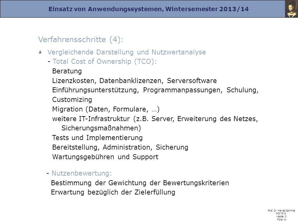 Einsatz von Anwendungssystemen, Wintersemester 2013/14 Prof. Dr. Herrad Schmidt WS 13/14 Kapitel 3 Folie 14 Verfahrensschritte (4): Vergleichende Dars