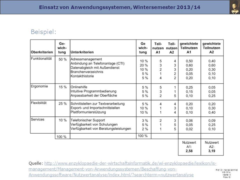 Einsatz von Anwendungssystemen, Wintersemester 2013/14 Prof. Dr. Herrad Schmidt WS 13/14 Kapitel 3 Folie 15 Beispiel: Quelle: http://www.enzyklopaedie