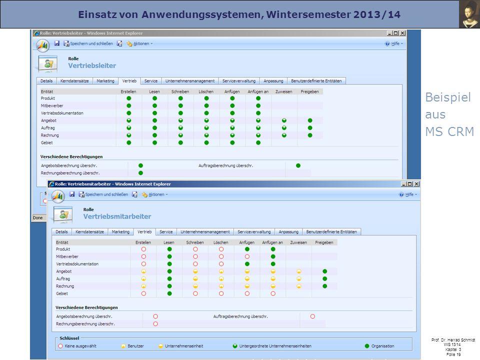 Einsatz von Anwendungssystemen, Wintersemester 2013/14 Prof. Dr. Herrad Schmidt WS 13/14 Kapitel 3 Folie 19 Beispiel aus MS CRM