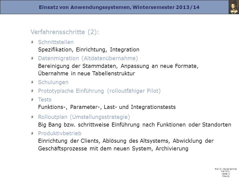 Einsatz von Anwendungssystemen, Wintersemester 2013/14 Prof. Dr. Herrad Schmidt WS 13/14 Kapitel 3 Folie 23 Verfahrensschritte (2): Schnittstellen Spe