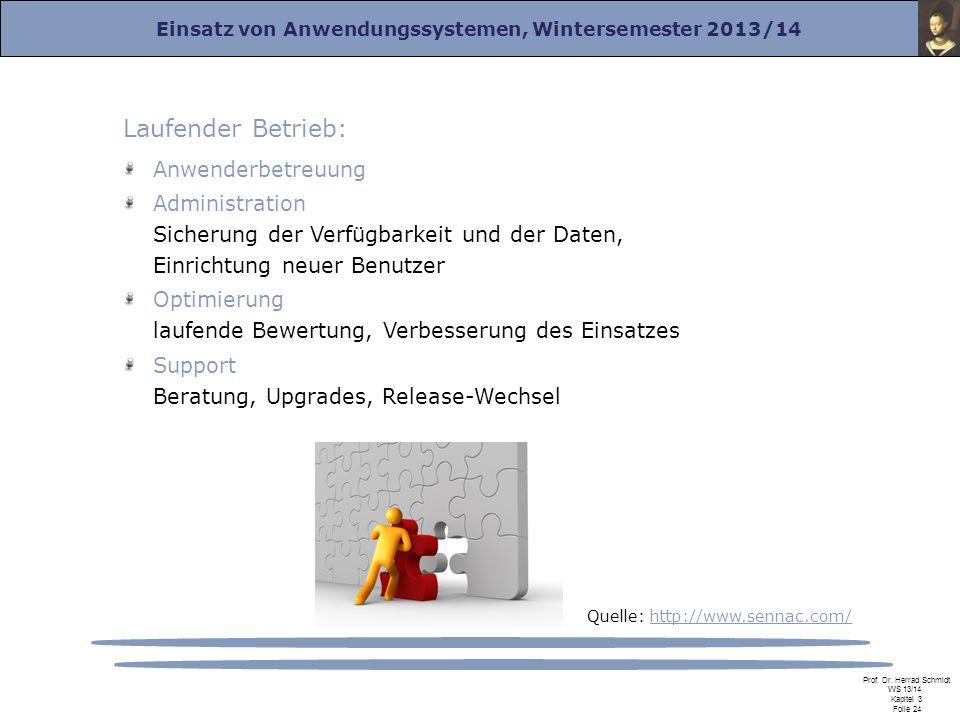 Einsatz von Anwendungssystemen, Wintersemester 2013/14 Prof. Dr. Herrad Schmidt WS 13/14 Kapitel 3 Folie 24 Laufender Betrieb: Anwenderbetreuung Admin