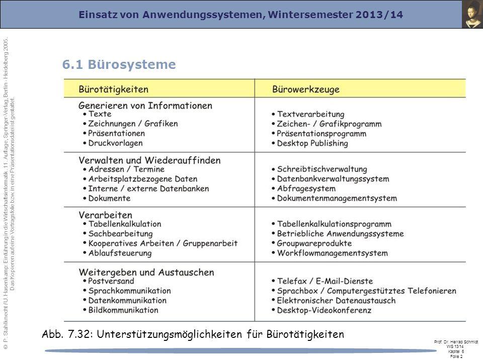 Einsatz von Anwendungssystemen, Wintersemester 2013/14 Prof. Dr. Herrad Schmidt WS 13/14 Kapitel 6 Folie 2 Abb. 7.32: Unterstützungsmöglichkeiten für