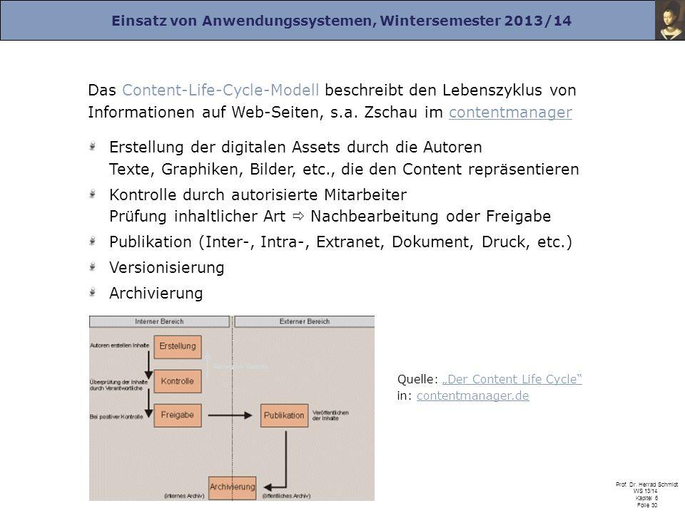 Einsatz von Anwendungssystemen, Wintersemester 2013/14 Prof. Dr. Herrad Schmidt WS 13/14 Kapitel 6 Folie 30 Das Content-Life-Cycle-Modell beschreibt d