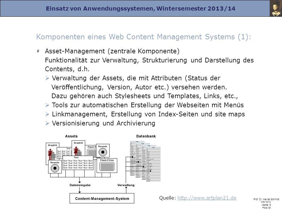 Einsatz von Anwendungssystemen, Wintersemester 2013/14 Prof. Dr. Herrad Schmidt WS 13/14 Kapitel 6 Folie 33 Komponenten eines Web Content Management S