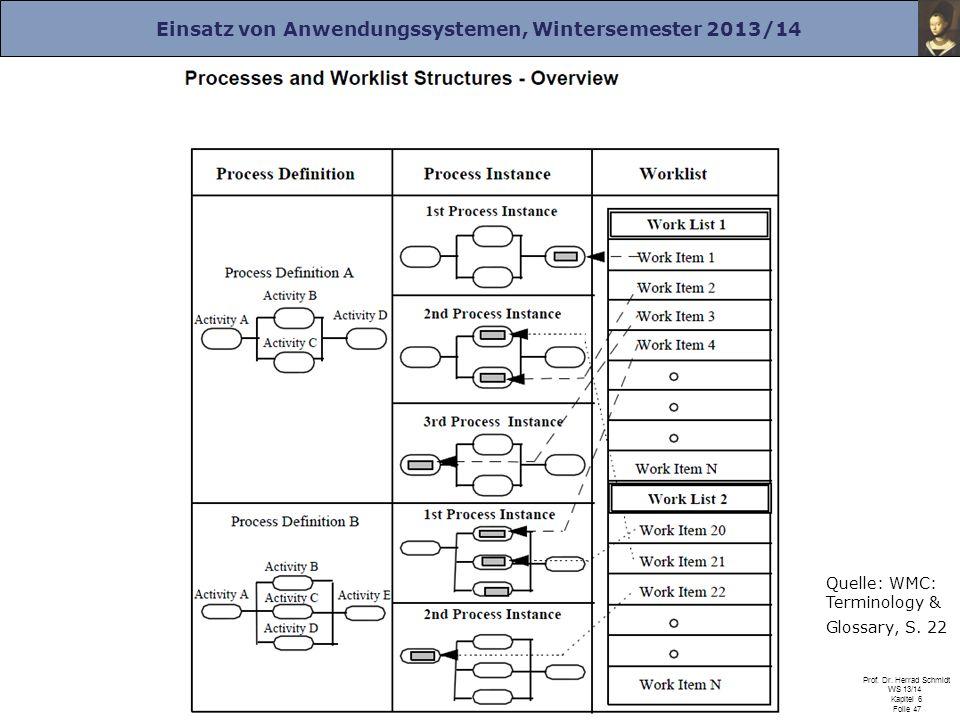Einsatz von Anwendungssystemen, Wintersemester 2013/14 Prof. Dr. Herrad Schmidt WS 13/14 Kapitel 6 Folie 47 Quelle: WMC: Terminology & Glossary, S. 22
