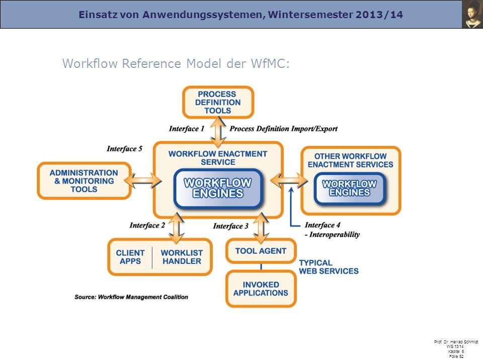 Einsatz von Anwendungssystemen, Wintersemester 2013/14 Prof. Dr. Herrad Schmidt WS 13/14 Kapitel 6 Folie 52 Workflow Reference Model der WfMC: