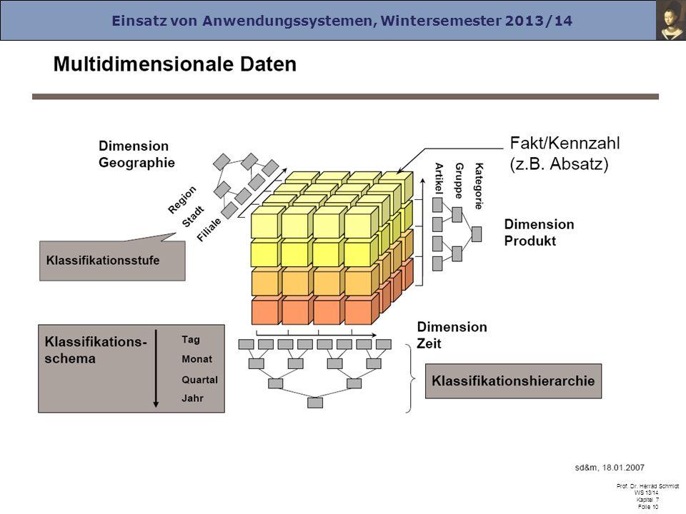 Einsatz von Anwendungssystemen, Wintersemester 2013/14 Prof. Dr. Herrad Schmidt WS 13/14 Kapitel 7 Folie 10