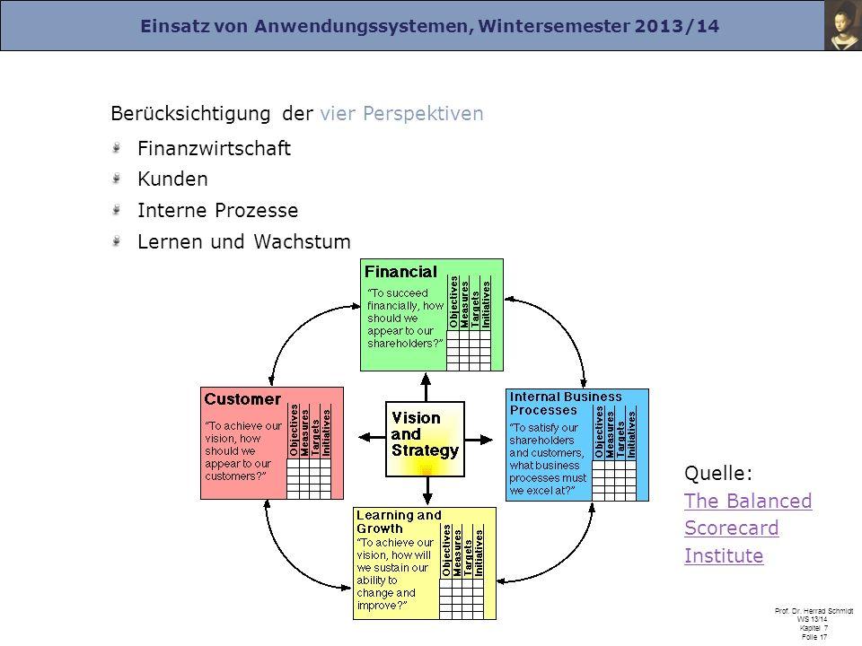 Einsatz von Anwendungssystemen, Wintersemester 2013/14 Prof. Dr. Herrad Schmidt WS 13/14 Kapitel 7 Folie 17 Berücksichtigung der vier Perspektiven Fin
