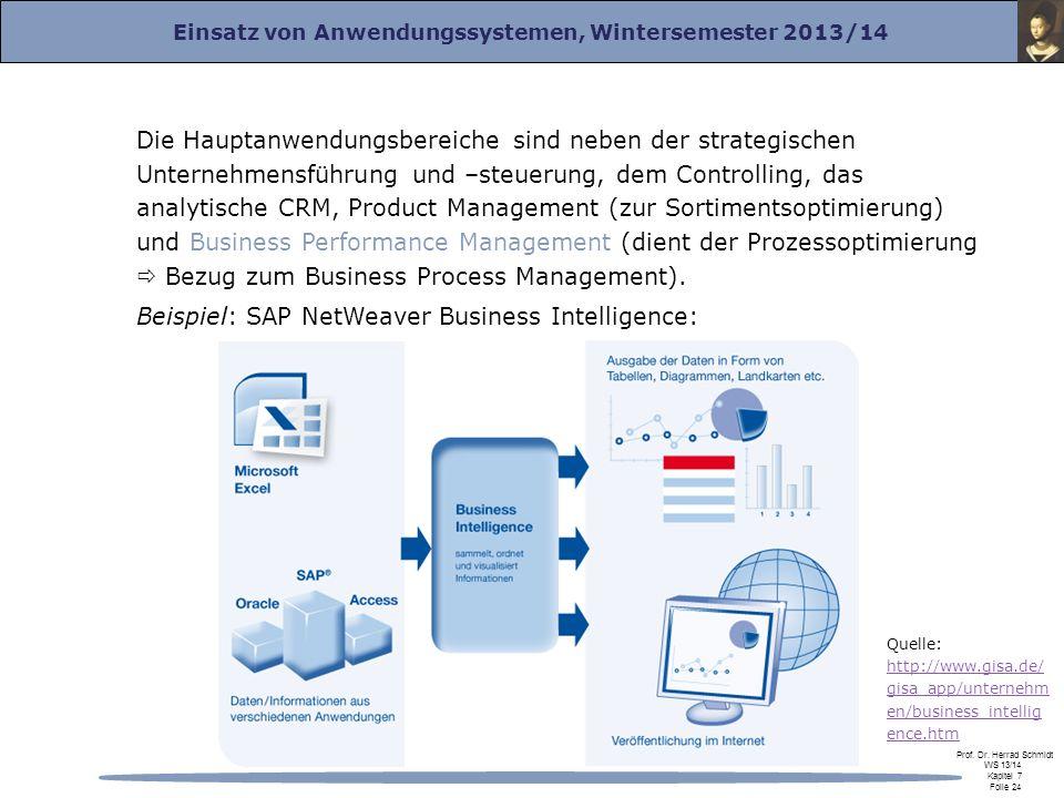 Einsatz von Anwendungssystemen, Wintersemester 2013/14 Prof. Dr. Herrad Schmidt WS 13/14 Kapitel 7 Folie 24 Die Hauptanwendungsbereiche sind neben der