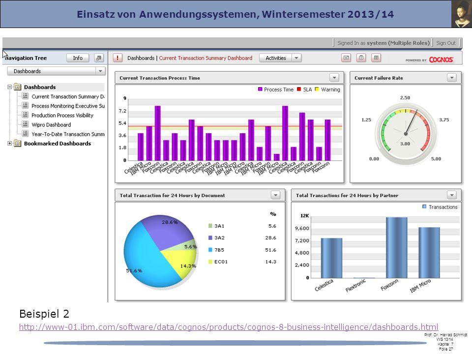 Einsatz von Anwendungssystemen, Wintersemester 2013/14 Prof. Dr. Herrad Schmidt WS 13/14 Kapitel 7 Folie 27 Beispiel 2 http://www-01.ibm.com/software/