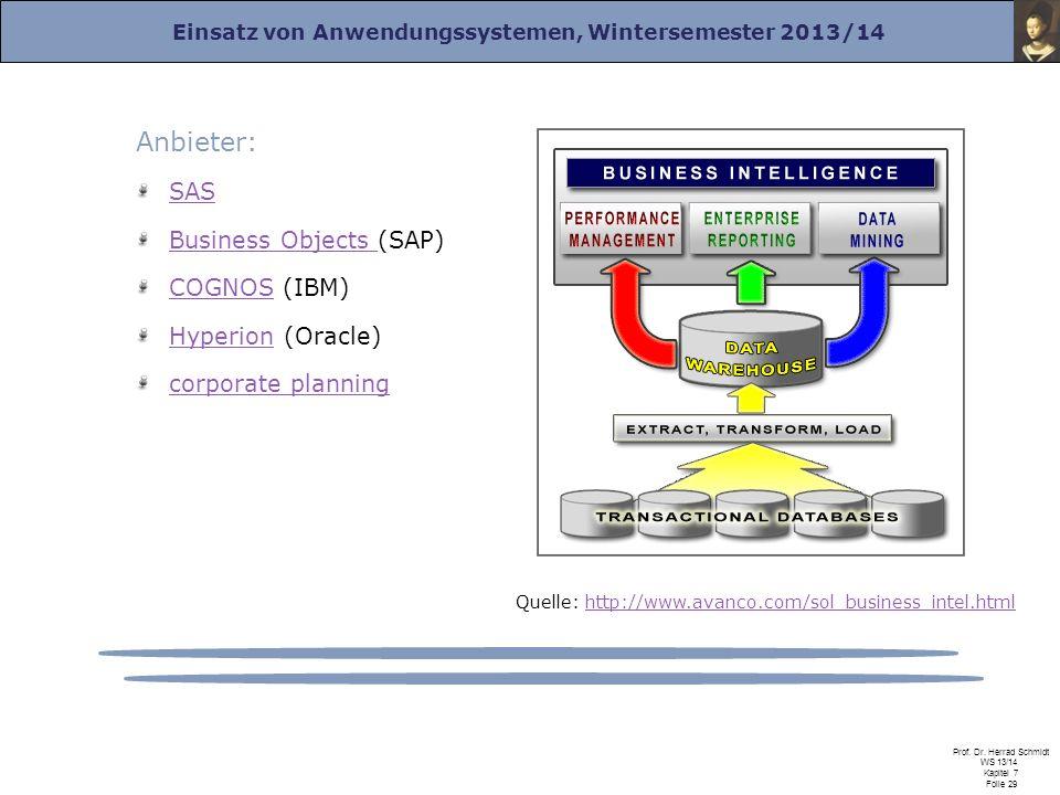 Einsatz von Anwendungssystemen, Wintersemester 2013/14 Prof. Dr. Herrad Schmidt WS 13/14 Kapitel 7 Folie 29 Anbieter: SAS Business Objects Business Ob