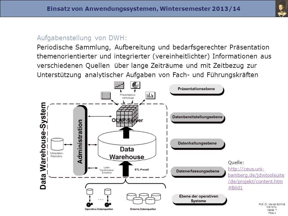 Einsatz von Anwendungssystemen, Wintersemester 2013/14 Prof. Dr. Herrad Schmidt WS 13/14 Kapitel 7 Folie 4 Aufgabenstellung von DWH: Periodische Samml