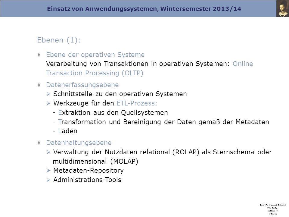 Einsatz von Anwendungssystemen, Wintersemester 2013/14 Prof. Dr. Herrad Schmidt WS 13/14 Kapitel 7 Folie 5 Ebenen (1): Ebene der operativen Systeme Ve
