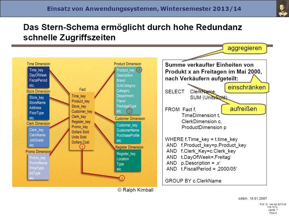 Einsatz von Anwendungssystemen, Wintersemester 2013/14 Prof. Dr. Herrad Schmidt WS 13/14 Kapitel 7 Folie 6