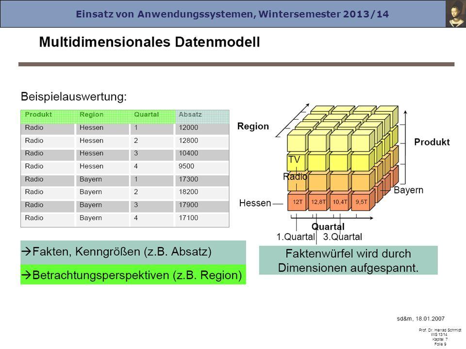 Einsatz von Anwendungssystemen, Wintersemester 2013/14 Prof. Dr. Herrad Schmidt WS 13/14 Kapitel 7 Folie 9