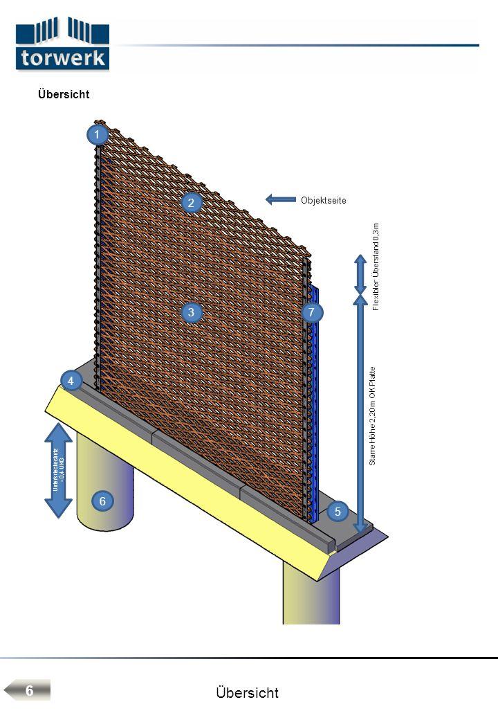 Objektseite Flexibler Überstand 0,3 m 1 2 3 4 5 6 7 Unterkriechschutz - 0,4 UKG Starre Höhe 2,20 m OK Platte Übersicht 6
