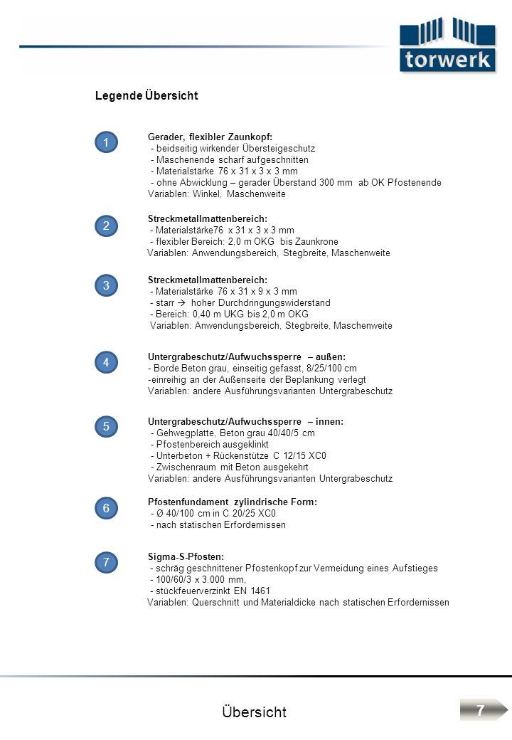 Untergrabeschutz Betonbalken Abb.1: Zaunquerschnitt 18 Untergrabeschutz Betonbalken