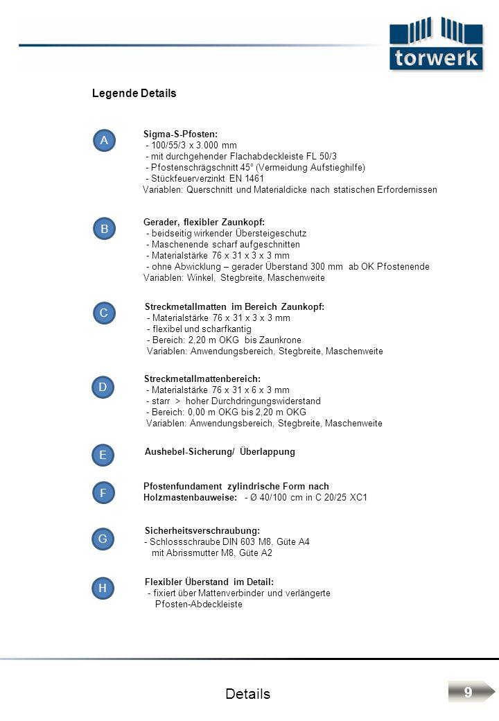 Untergrabeschutz Betonborde/ einseitig Abb.2: Zaunquerschnitt 20 Untergrabeschutz Betonborde/einseitig