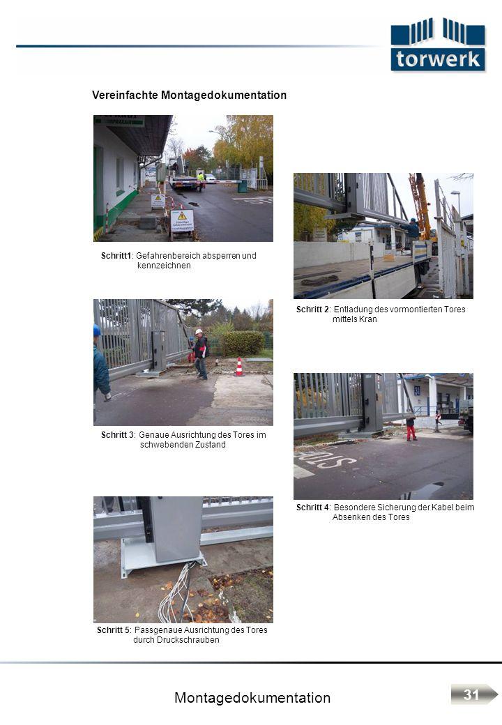 Montagedokumentation Vereinfachte Montagedokumentation Schritt 5: Passgenaue Ausrichtung des Tores durch Druckschrauben Schritt1: Gefahrenbereich absp
