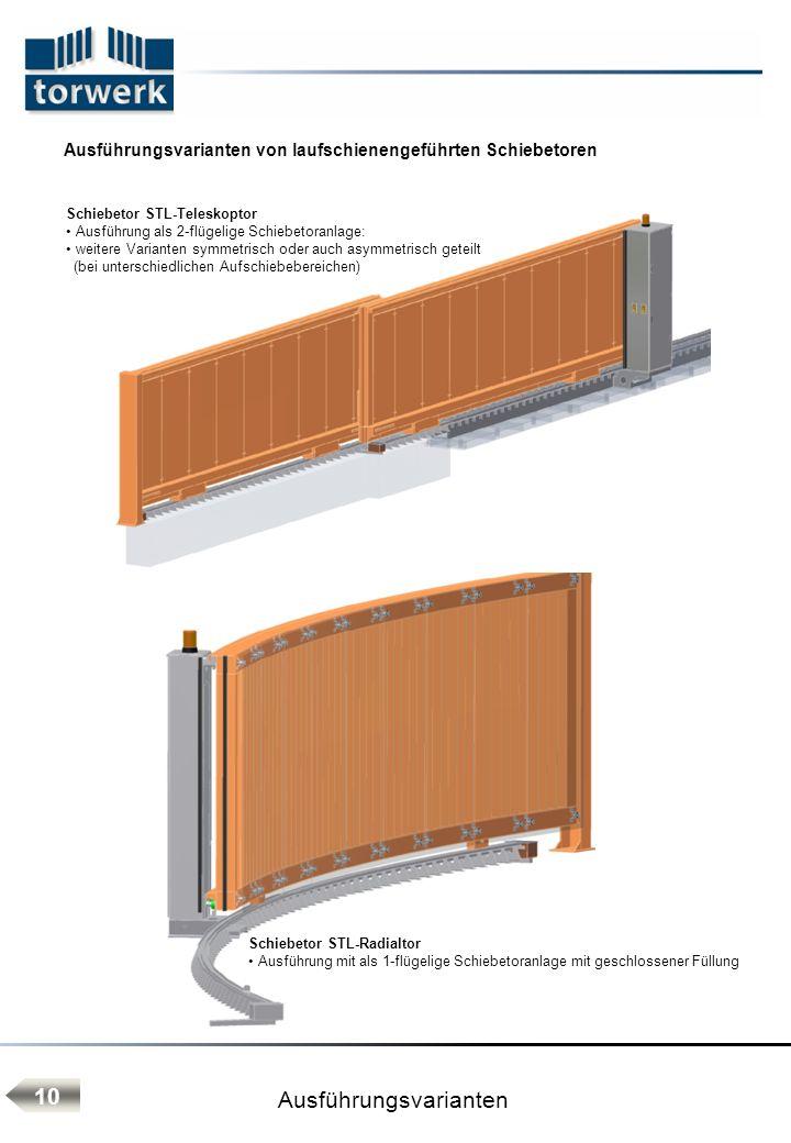 Ausführungsvarianten Schiebetor STL-Teleskoptor Ausführung als 2-flügelige Schiebetoranlage: weitere Varianten symmetrisch oder auch asymmetrisch gete