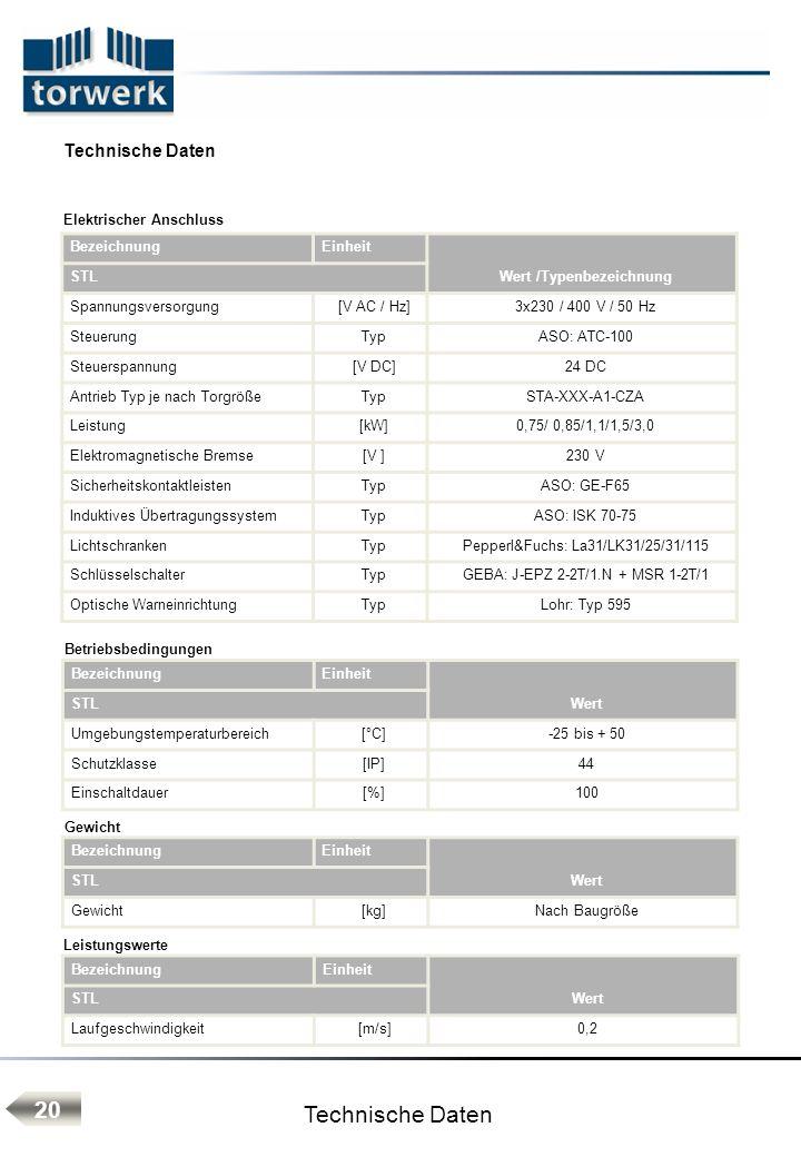 BezeichnungEinheit Wert /Typenbezeichnung STL Spannungsversorgung[V AC / Hz]3x230 / 400 V / 50 Hz SteuerungTypASO: ATC-100 Steuerspannung[V DC]24 DC A