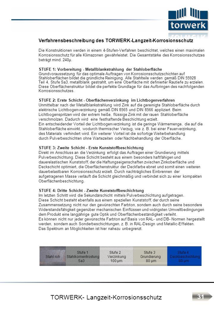 TORWERK- Langzeit-Korrosionsschutz Verfahrensbeschreibung des TORWERK-Langzeit-Korrosionsschutz Die Konstruktionen werden in einem 4-Stufen-Verfahren