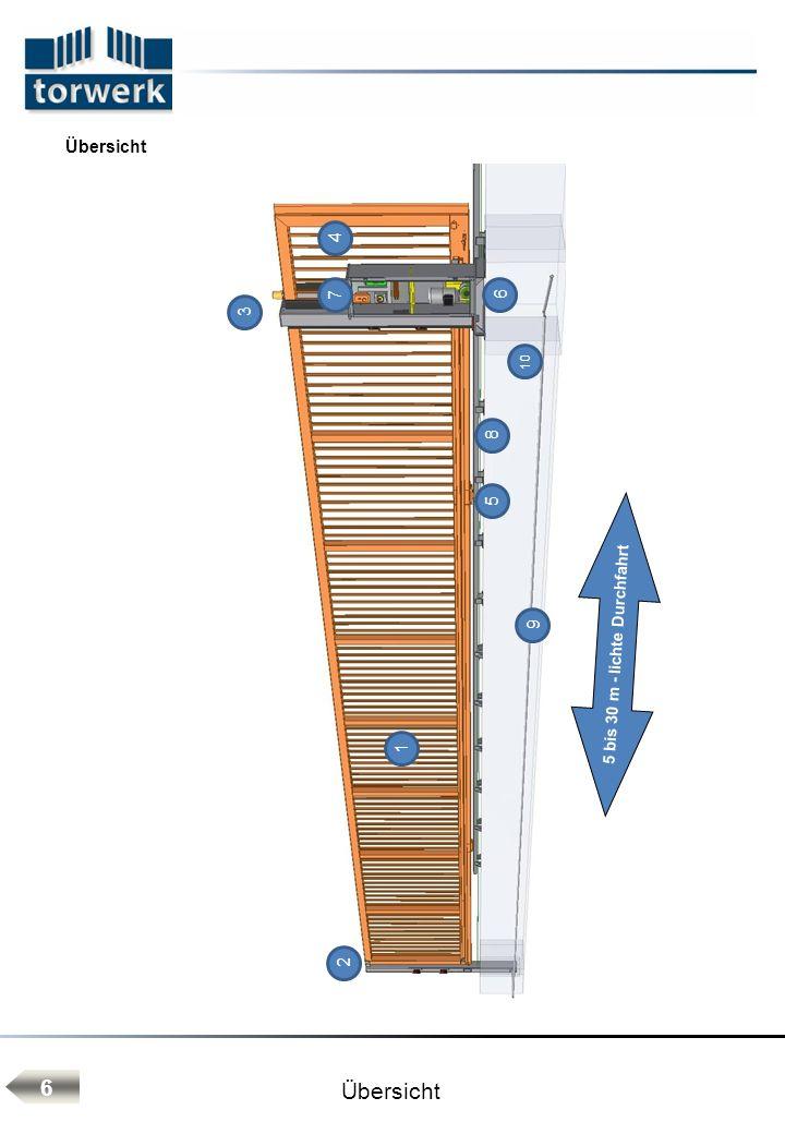 Legende Übersicht 1 Torblatt: auf Gehrung, verwindungssteif und luftdicht geschweißt sowie gemäß statischer Berechnungen - entsprechend der Torgröße - dimensioniert; Standardfüllung Profile RR 30/20.