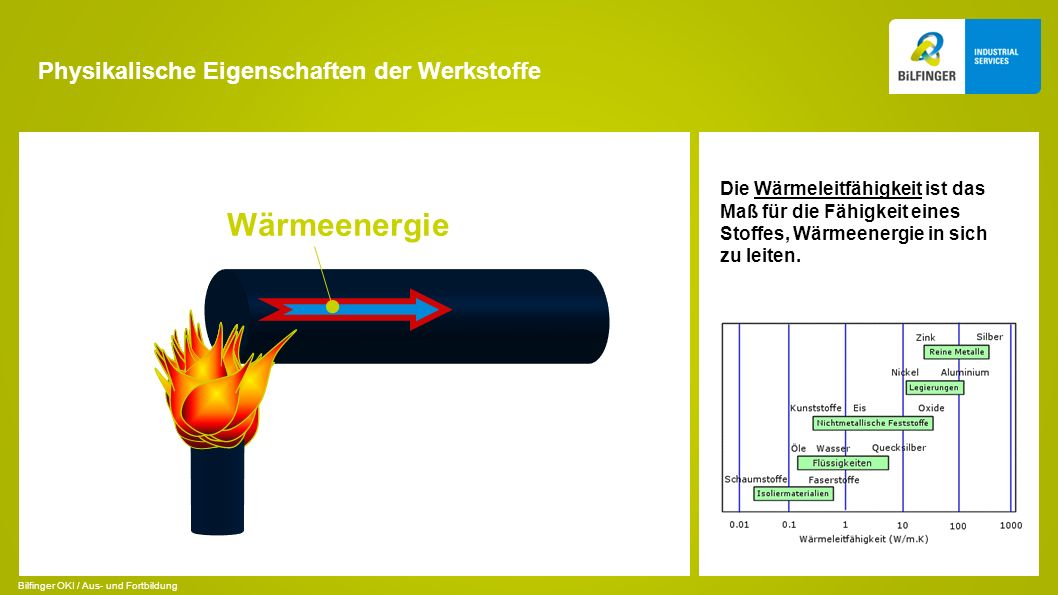 Physikalische Eigenschaften der Werkstoffe Die Wärmeleitfähigkeit ist das Maß für die Fähigkeit eines Stoffes, Wärmeenergie in sich zu leiten. Wärmeen