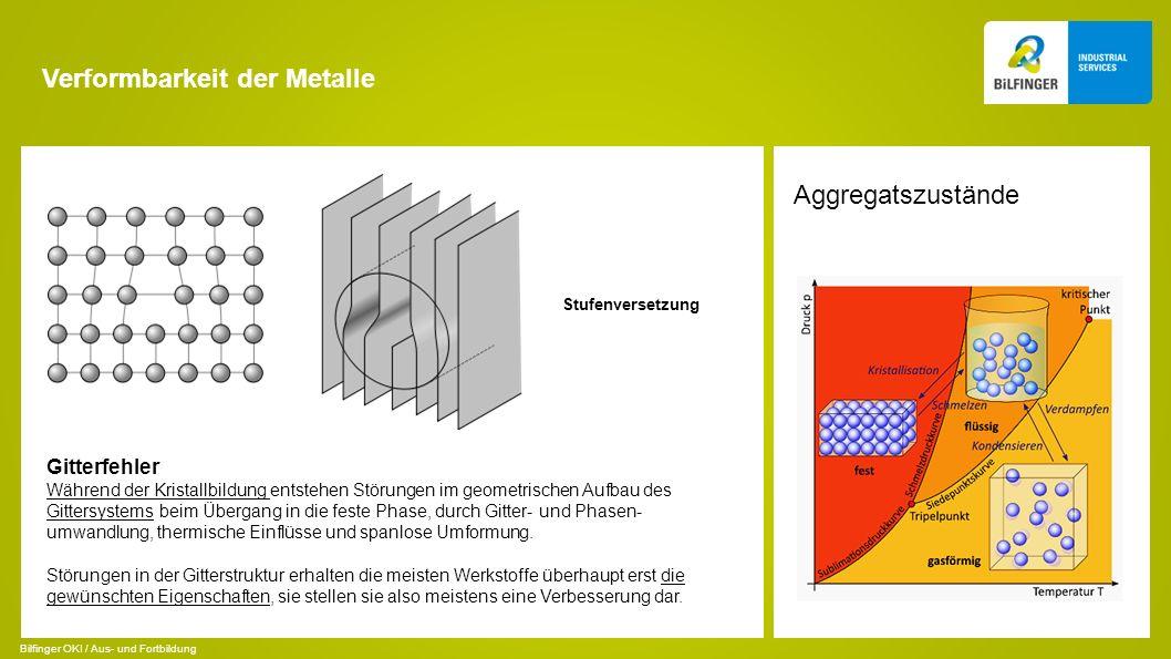 Aggregatszustände Verformbarkeit der Metalle Gitterfehler Während der Kristallbildung entstehen Störungen im geometrischen Aufbau des Gittersystems be