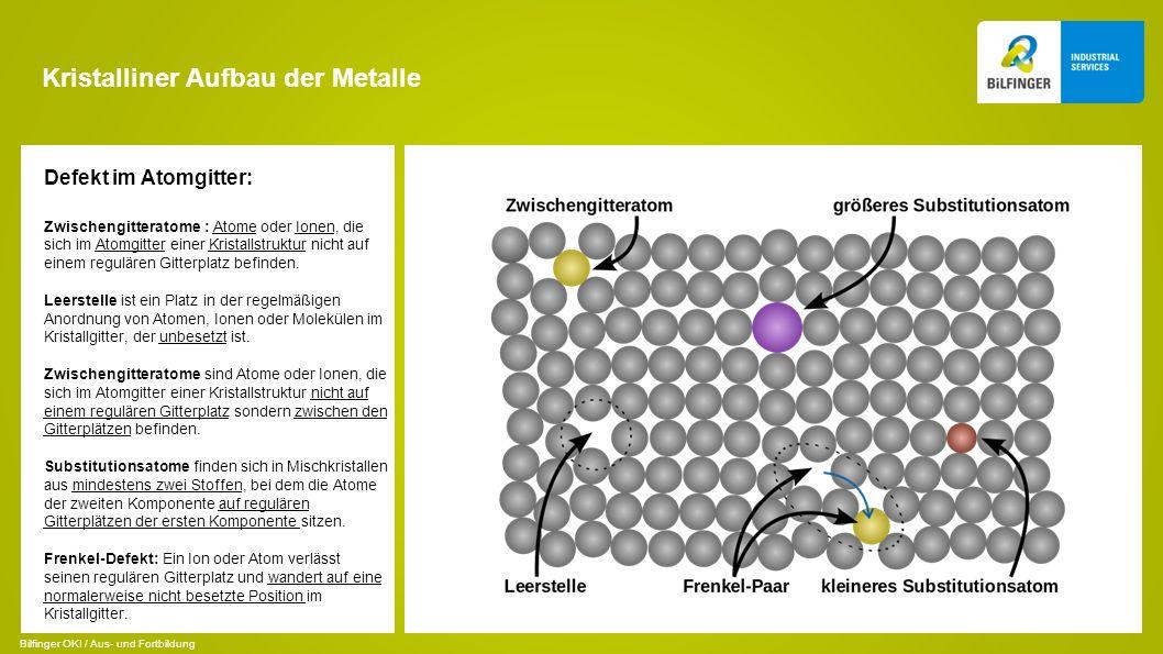 Kristalliner Aufbau der Metalle Defekt im Atomgitter: Zwischengitteratome : Atome oder Ionen, die sich im Atomgitter einer Kristallstruktur nicht auf