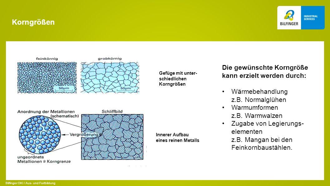 Korngrößen Die gewünschte Korngröße kann erzielt werden durch: Wärmebehandlung z.B. Normalglühen Warmumformen z.B. Warmwalzen Zugabe von Legierungs- e